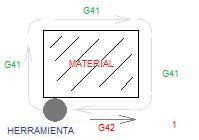 G41 y G42
