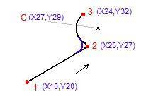 G36 Recta-curva