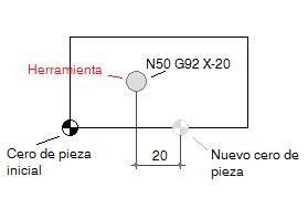 Tras lado de origen de coordenadas G92
