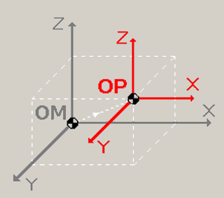 Traslado de origen de coordenadas