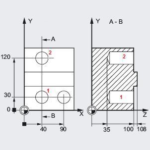 Instrucción CYCLE81