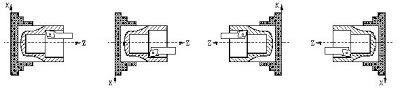 F5 codigo de forma