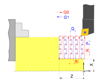 G75 ciclo fijo de desbaste frontal o de ranurado