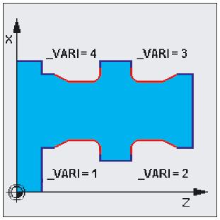 CYCLE94 Parámetro opcional _VARI
