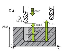 G200 ciclo de taladrado
