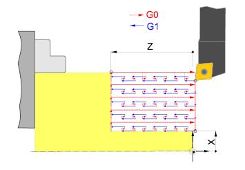 G74 ciclo fijo de desbaste longitudinal