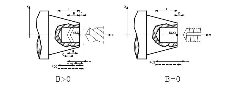 mecanizado de taladro D5