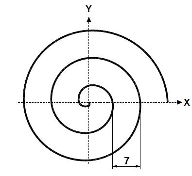 Mecanizado de espiral
